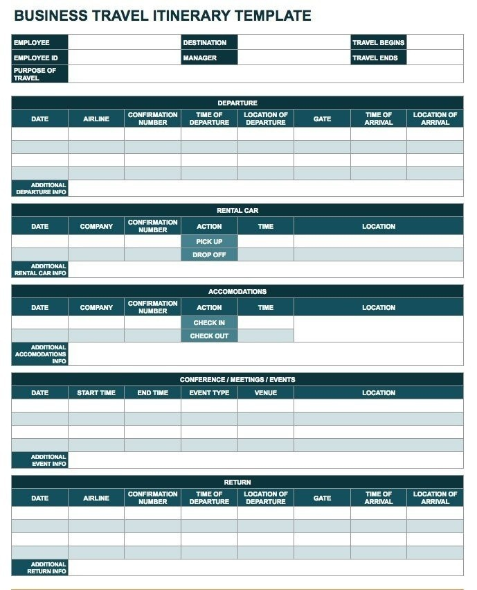 Travel Itinerary Template Google Docs | Business Template With