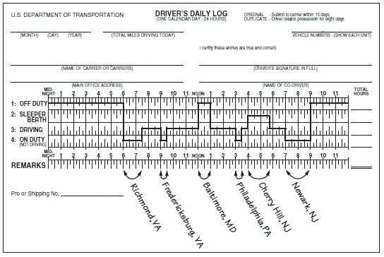 truck drivers log book template   Tier.brianhenry.co