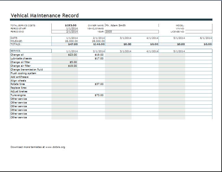 vehicle maintenance log excel charlotte clergy coalition