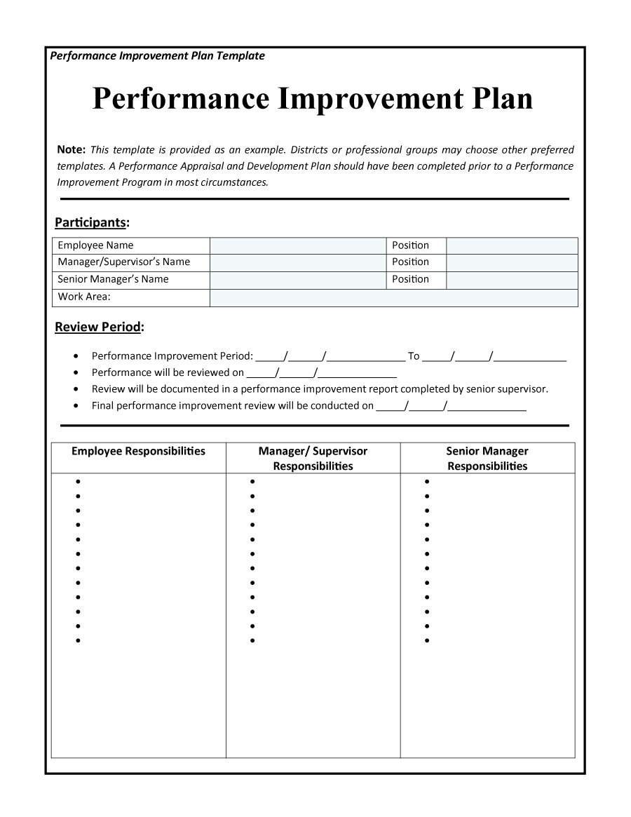 PIP TIPS (Performance Improvement Plans) | Smooth Transitions