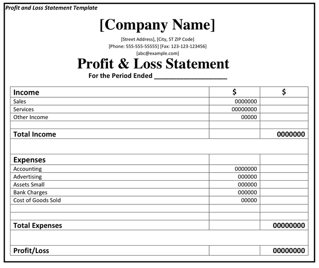 Profit And Loss Template Pdf charlotte clergy coalition
